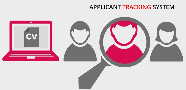 applicant tracking system (ATS) Sweden