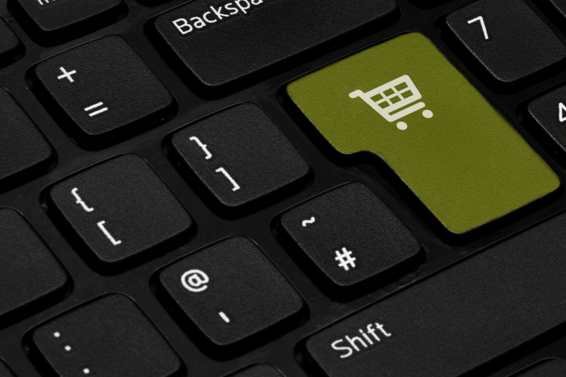 E-Commerce Sales Growth tips